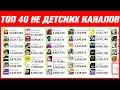 ТОП 40 НЕ ДЕТСКИХ РУССКИХ КАНАЛОВ на YouTube