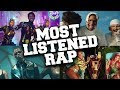 Top 100 Most Listened Rap Songs in September 2019