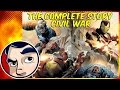 Civil War - The Complete Story | Comicstorian