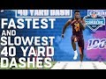 Fastest & Slowest 40-Yard Dashes   2019 NFL Scouting Combine Highlights