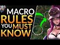 The ULTIMATE MID MACRO Guide: Tricks you MUST Know to Roam and CARRY like a Pro   LoL Laning Tips