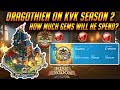 Dragothien on KvK How Much Gems will He Spend for KvK Events ?   Rise of Kingdoms