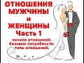 ОТНОШЕНИЯ МУЖЧИНЫ И ЖЕНЩИНЫ Часть 1 Начало отношений Базовые потребности Типы отношений