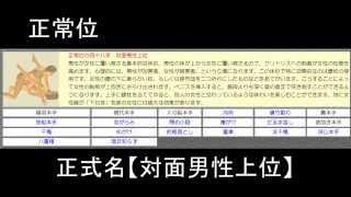 【ナイト放送】18禁!?48手図鑑作って見た